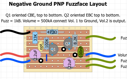 build your own fuzzface no annoying positive ground note that the ldquocut boardrdquo image below the layout already shows the copper trace side that is to say it s flipped horizontally for cutting